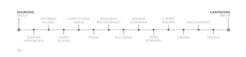 Tappe Treno Storico Transiberiana d'Italia